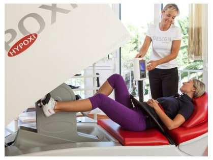 9 Hypoxi Sessions + HDC Massage $345
